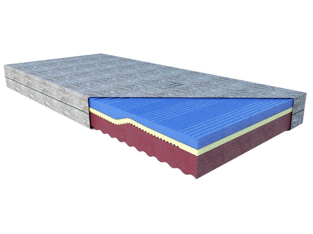 materac termoelastyczny lotis